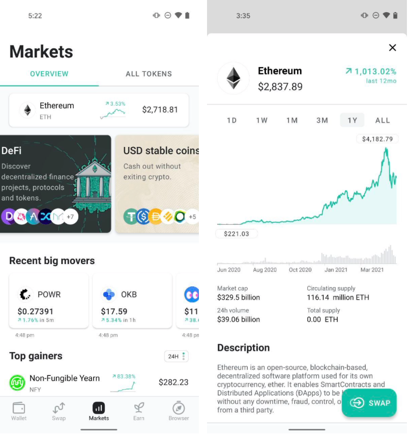 Markets and charts in MEW wallet app